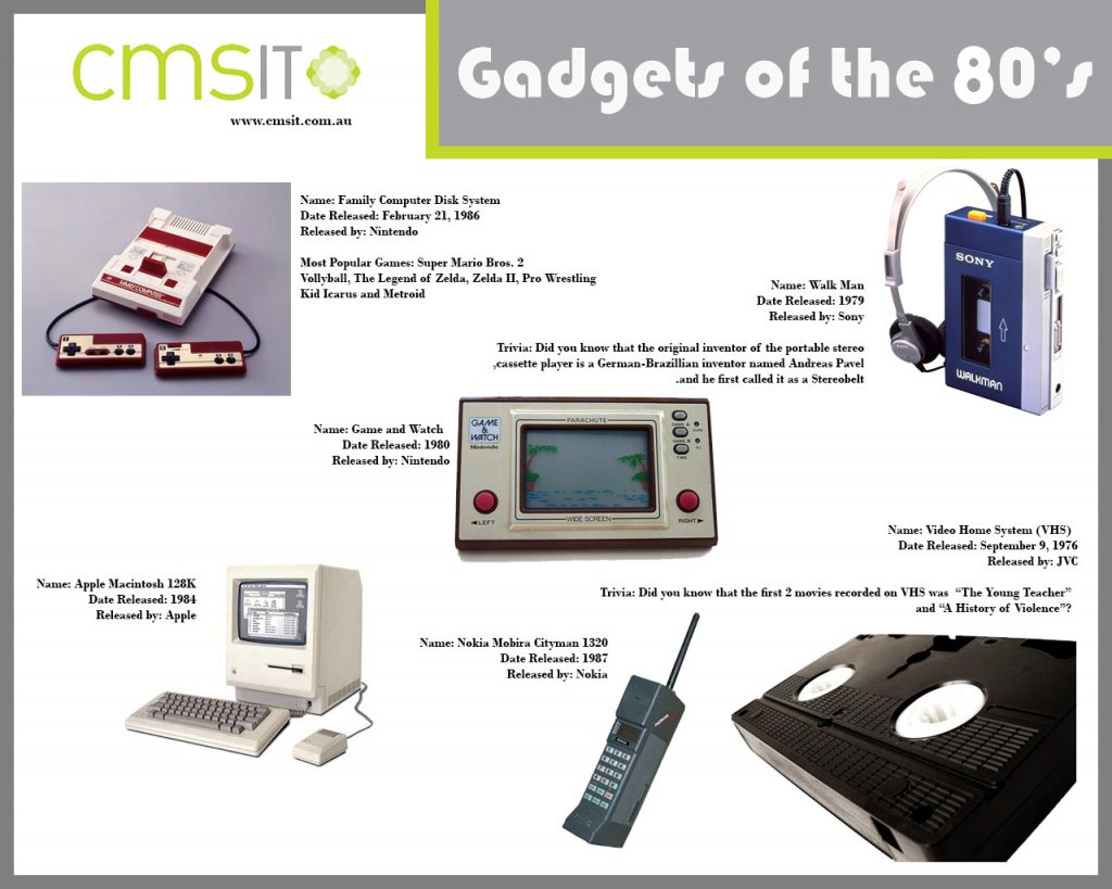 Gadgets of the 80s